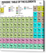 Periodic Table Of The Elements With 3 Acrylic Print