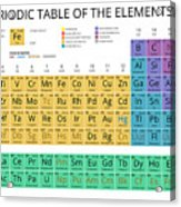 Mendeleev Periodic Table Of The Acrylic Print