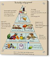 The Healthy Eating Pyramid. Colorful Acrylic Print