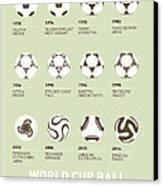 My Evolution Soccer Ball Minimal Poster Canvas Print