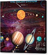 Solar System 1 Canvas Print by Garry Walton