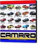 The Camaro Poster Canvas Print