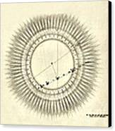 Transit Of Venus, 1761 Canvas Print by Science Source