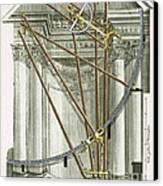 Instruments From A Viennese Observatory Canvas Print by Science Source