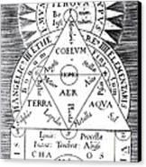 Mundus Archetypus, Archetypal World Canvas Print