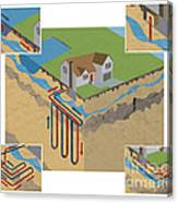 Geothermal Heat Pumps Canvas Print