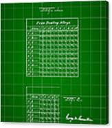 Bowling Score Sheet Patent 1904 - Green Canvas Print
