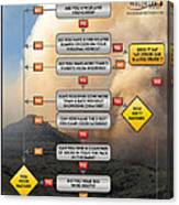 Diagnosing Wildland Firefighter Disease Canvas Print