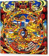 Ancient Tibetan Tangka Wheel Of Life Canvas Print