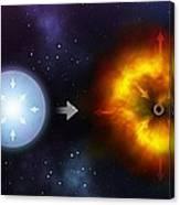 Black Hole Formation, Artwork Canvas Print