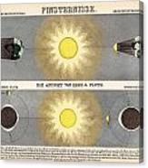 Eclipses Canvas Print