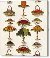 Fruit Lovers Panel 1888 Canvas Print