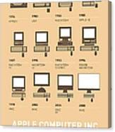 My Evolution Apple Mac Minimal Poster Canvas Print