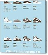 My Evolution Sneaker Minimal Poster Canvas Print