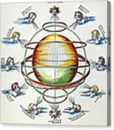 Ptolemaic Universe, 1525 Canvas Print