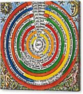 Ptolemaic Universe, 1537 Canvas Print