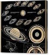 Saturn Circa 1855 Canvas Print