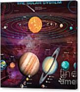 Solar System 1 Canvas Print