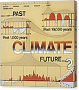 Weather: Climate Change Canvas Print