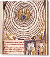 Wheel Of Sevens Canvas Print