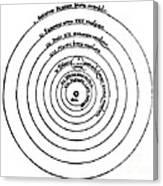 Heliocentric Universe, Copernicus, 1543 Canvas Print