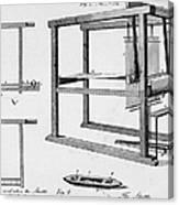 Loom: Fly Shuttle, 1733 Canvas Print