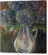 Hydrangeas Canvas Print