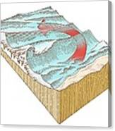 Reef Break Wave Formation, Artwork Canvas Print