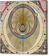 The Planisphere Of Brahe Harmonia Canvas Print