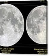 Variation In Apparent Lunar Diameter Canvas Print