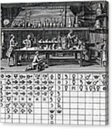 Chemical Lab With Proto-periodic Table Canvas Print