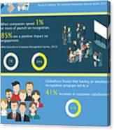 Employee Engagement Canvas Print