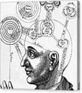 Fludds Mental Faculties, 1617 Canvas Print