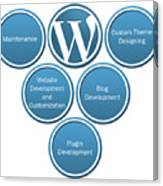 Get Result Oriented Word Press Development Services Canvas Print