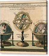 La Sphere Artificielle - Illustration Of The Globe - Celestial And Terrestrial Globes - Astrolabe Canvas Print