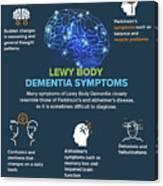 Lewy Body Dementia Symptoms Canvas Print
