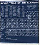 Periodic Table Of Elements In Blue Canvas Print