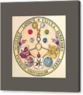 Rosicrucian Rose Canvas Print
