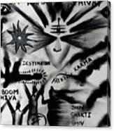 Shiva Power Canvas Print