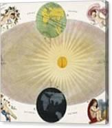The Earth's Seasons Canvas Print
