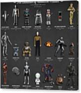 The Evolution Of Robots In Movies Canvas Print