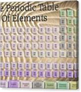 The Periodic Table Of Elements 1 Canvas Print