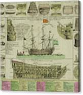 Man Of War Ship Diagram - German - 18th Century Canvas Print