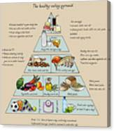 The Healthy Eating Pyramid. Colorful Canvas Print