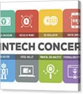 Fintech Concept Colorful Icons Set Canvas Print