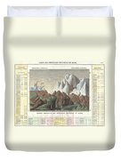 1825 Carez Comparative Map Or Chart Of The Worlds Great Mountains Duvet Cover