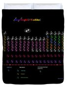 Bubble Periodic Table Duvet Cover