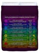 432hz Alchemical Chakra Zodiac Chart Duvet Cover by Derek Gedney
