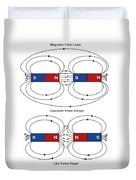 Magnetic Field Lines Duvet Cover