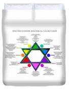 Spectro-chrome Duvet Cover